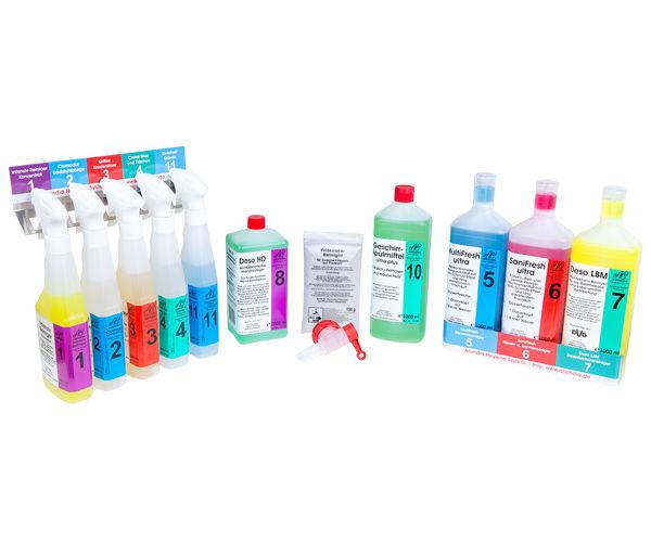Hygiene System Starter-Pack Classic